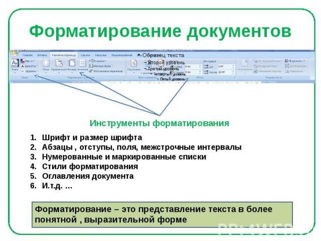 Короткая схема форматирования текстового документа