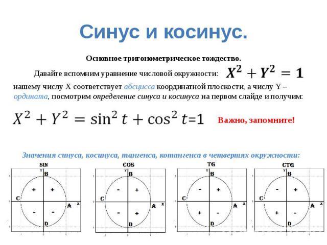 Синус, косинус, тангенс и котангенс, алгебра, 10 класс - презентация по Алгебре
