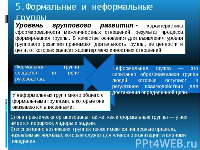 Эволюция параметров хозяйственных организаций