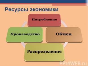 Презентация на тему продукт и средства