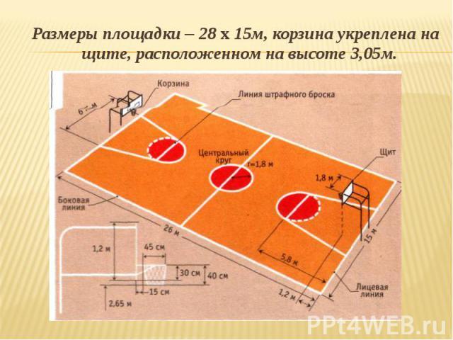 Размеры площадки – 28 х 15м, корзина укреплена на щите, расположенном на высоте 3,05м. Размеры площадки – 28 х 15м, корзина укреплена на щите, расположенном на высоте 3,05м.