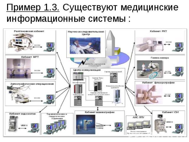 Sivera Sivera медицинская информатика применениеинформационных технологий в системе обыкновенное нижнее белье