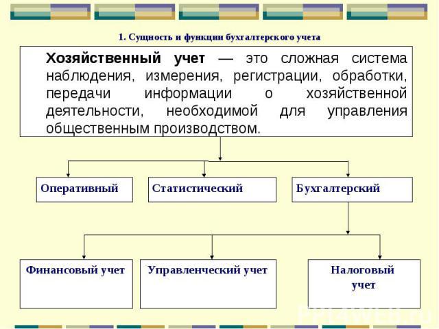 Учетная налговая политика общая система налогообложения расходы прибыль изделия из металла