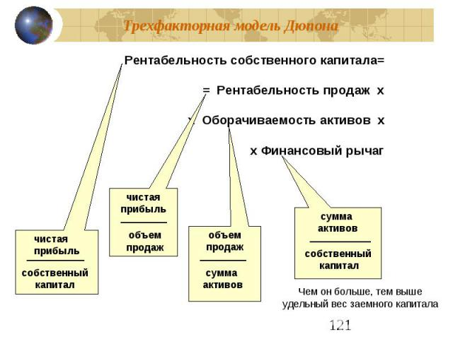 отличить копию, трехфакторная модель дюпона пример представляю зачем тратить