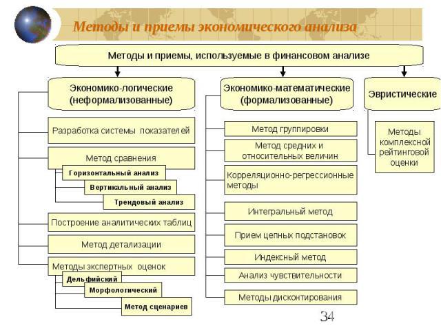 Анализ Хозяйственной Деятельности Учебник в и Бариленко