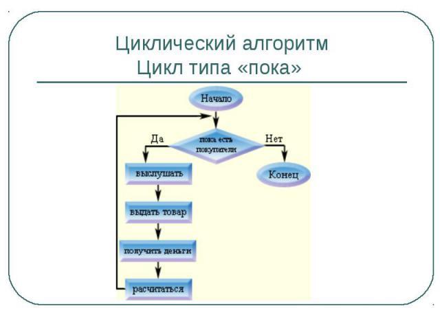 Циклический алгоритм пример задачи
