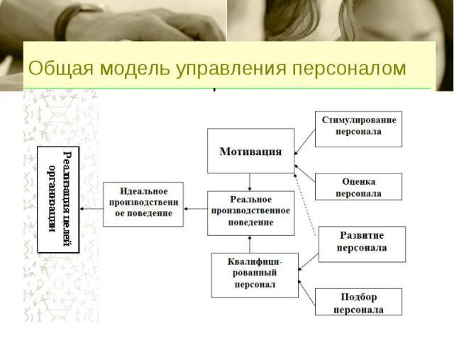 Таблица этапов развития информационных технологий