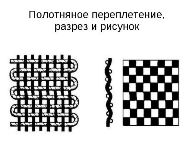 Как сделать переплетение полотняное из бумаги