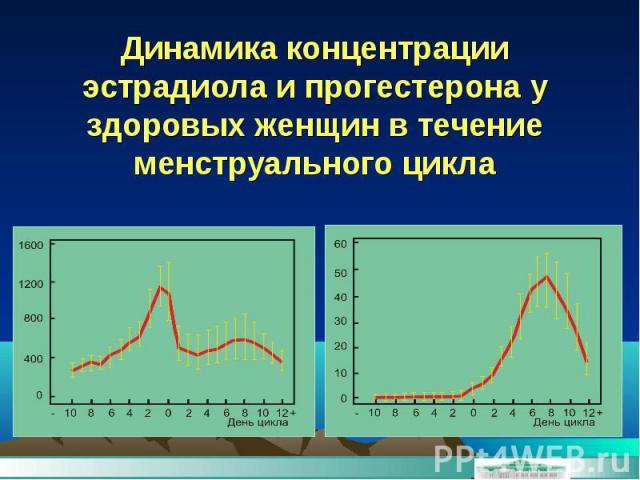 """Презентация на тему """"ЭНДОКРИННАЯ СИСТЕМА"""" - скачать бесплатно презентации по Биологии"""