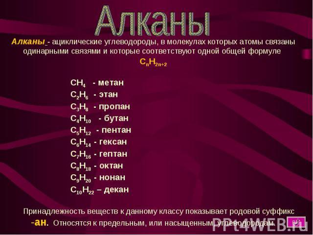 Органическая химия (картинки)