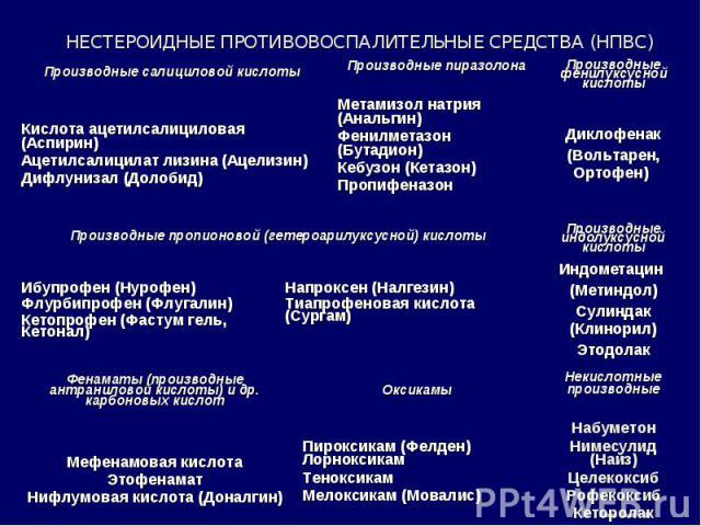 analgetiki-pri-boli-v-spine