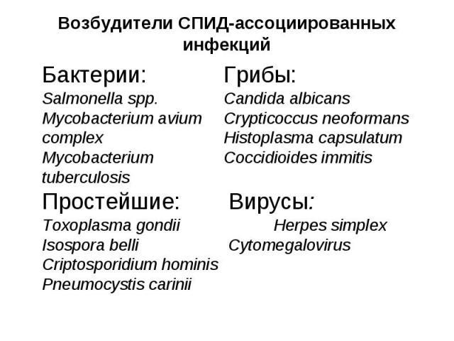 Комплекс СПИД-Ассоциированный