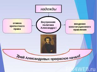 Урока внутренняя политика александра 3