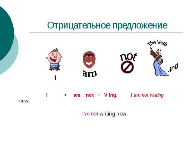 Как английские предложения сделать отрицательными