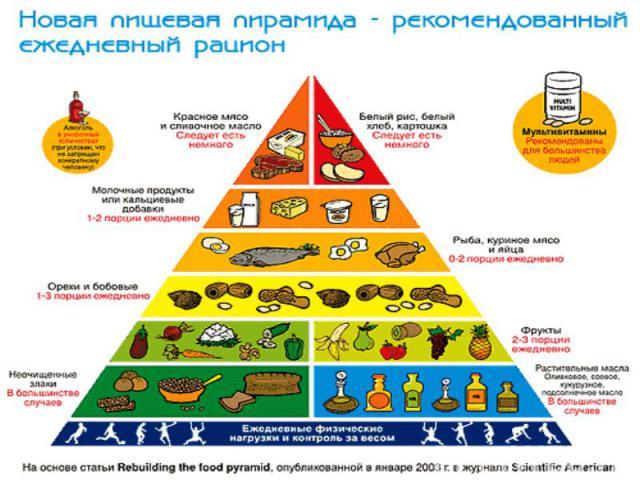средства здорового образа жизни