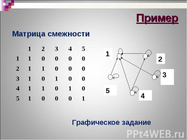 Как из матрицы сделать число