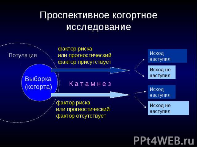 Изучение Проспективное