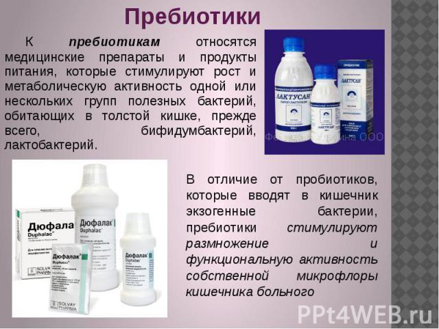 Пребиотик для влагалища