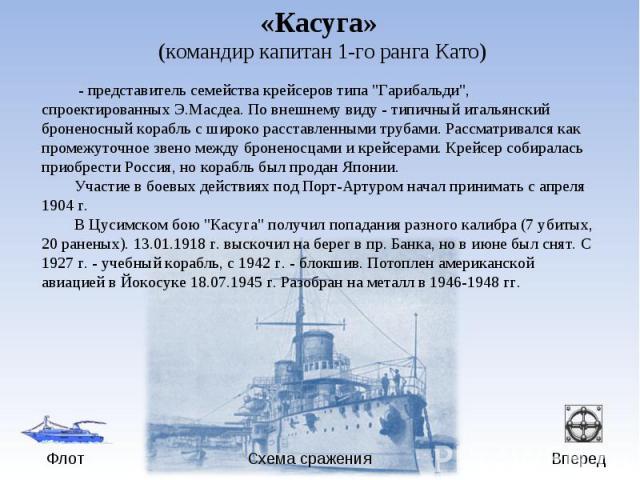 Цусимское Сражение Презентация