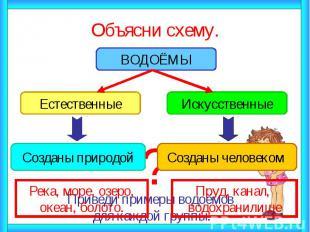 Водоемы Кубани Презентация