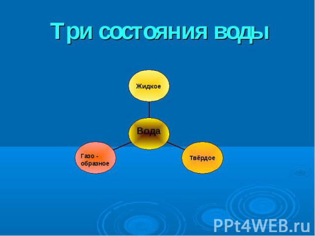 http://fs1.ppt4web.ru/images/9703/87384/640/img14.jpg