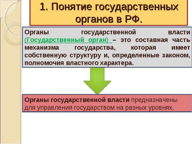 понятие статус государственного органа