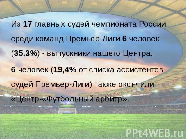 Из 17 главных судей чемпионата России среди команд Премьер-Лиги 6 человек (35,3%) - выпускники нашего Центра. Из 17 главных судей чемпионата России среди команд Премьер-Лиги 6 человек (35,3%) - выпускники нашего Центра. 6 человек (19,4% от списка ас…