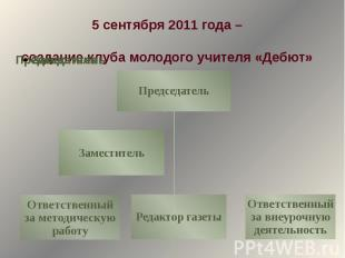 5 сентября 2011 года –создание клуба молодого учителя «Дебют»