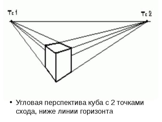 Угловая перспектива куба с 2 точками схода, ниже линии горизонта