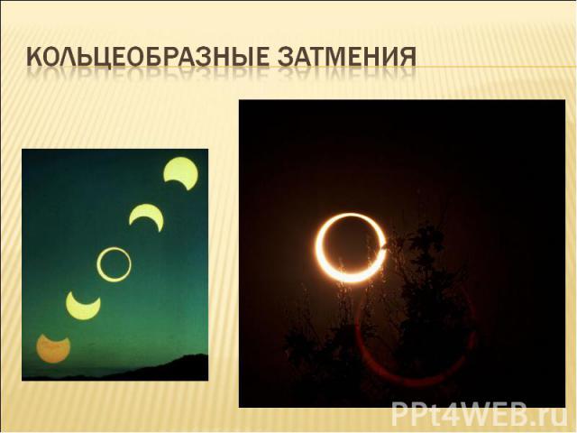 Кольцеобразные затмения