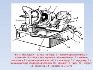 Рис.3 – Прилад КИ – 3333:1 – штуцер; 2 – покажчик рівня палива; 3 – кронштейн; 4