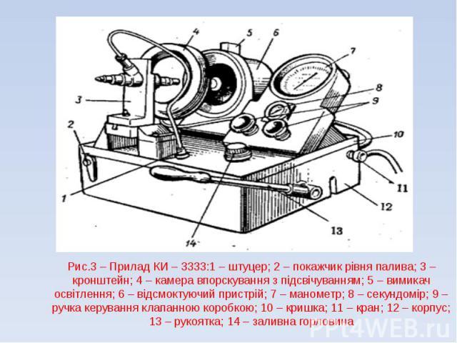Рис.3 – Прилад КИ – 3333:1 – штуцер; 2 – покажчик рівня палива; 3 – кронштейн; 4 – камера впорскування з підсвічуванням; 5 – вимикач освітлення; 6 – відсмоктуючий пристрій; 7 – манометр; 8 – секундомір; 9 – ручка керування клапанною коробкою; 10 – к…