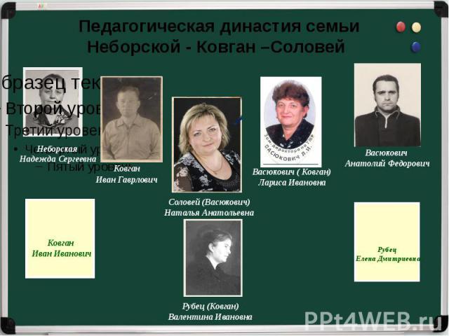 Педагогическая династия семьиНеборской - Ковган –Соловей Неборская Надежда Сергеевна