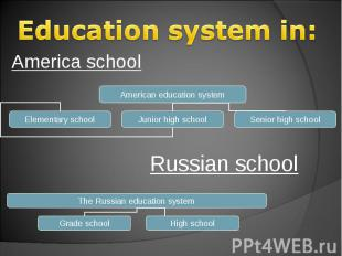 Education system in: