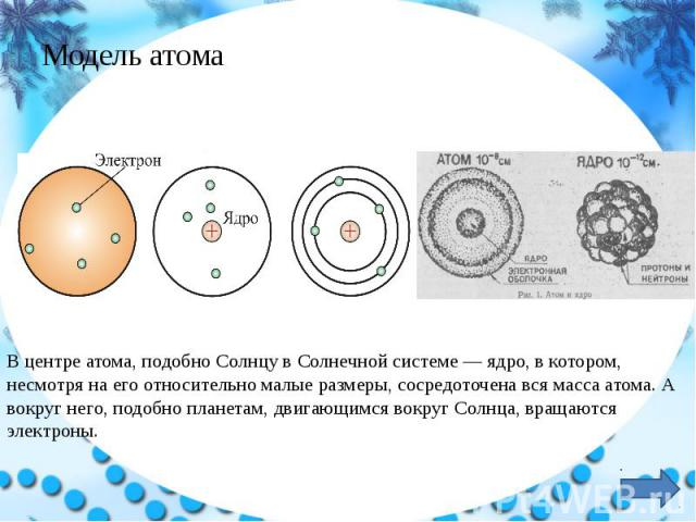 В центре атома, подобно Солнцу в Солнечной системе — ядро, в котором, несмотря на его относительно малые размеры, сосредоточена вся масса атома. А вокруг него, подобно планетам, двигающимся вокруг Солнца, вращаются электроны.
