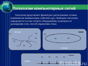Топологии компьютерных сетей Топология представляет физическое расположение сете