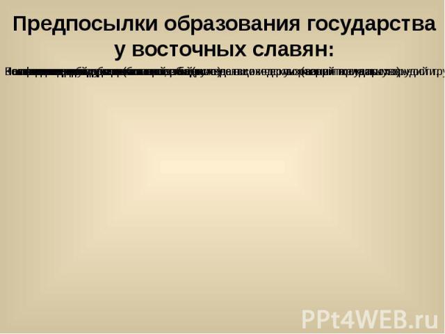 Предпосылки образования государства у восточных славян: