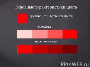 Основные характеристики цвета