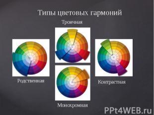 Типы цветовых гармоний