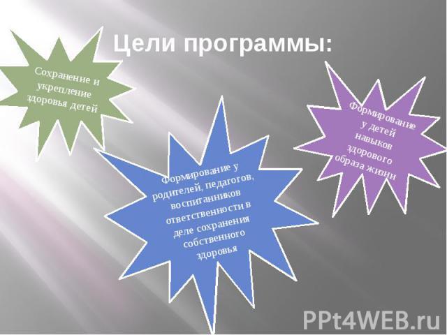 Цели программы: