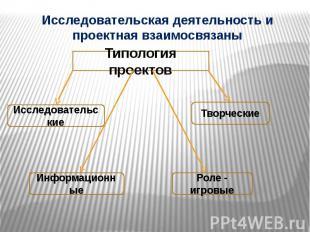 Исследовательская деятельность и проектная взаимосвязаны