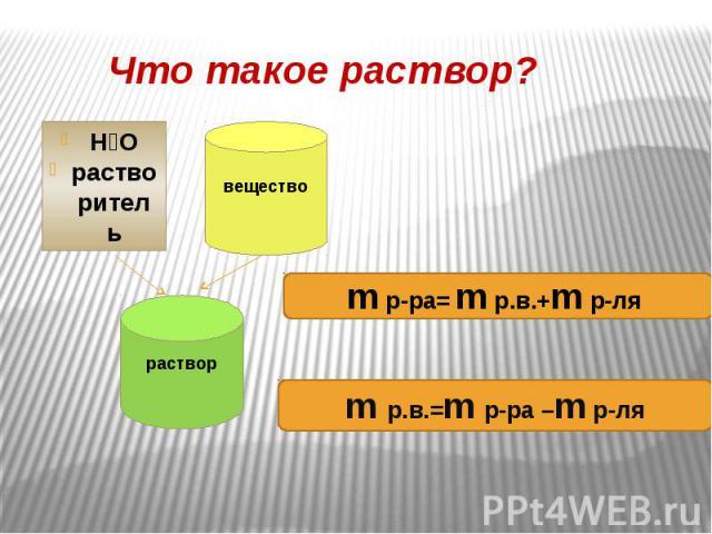 Что такое раствор? H₂O растворитель