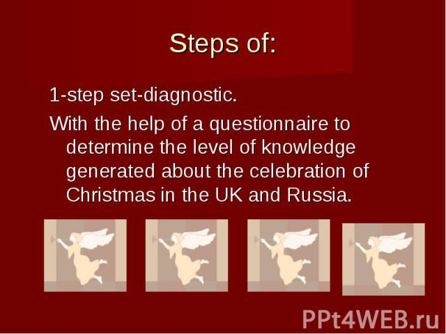 Steps of: 1-step set-diagnostic. With the help of a questionnaire to determine the level of knowledge generated about the celebration of Christmas in the UK and Russia.