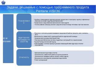 Задачи, решаемые с помощью программного продукта Pentana VISION