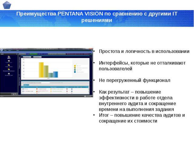 Преимущества PENTANA VISION по сравнению с другими IT решениями
