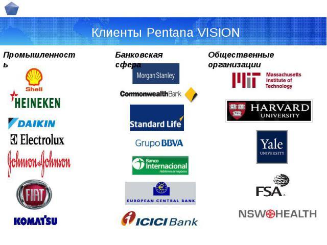 Клиенты Pentana VISION