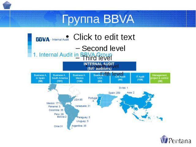 Группа BBVA