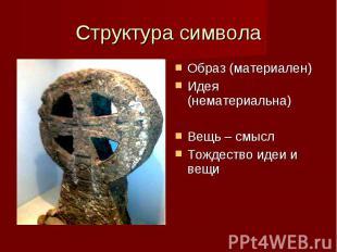 Структура символа Образ (материален) Идея (нематериальна) Вещь – смысл Тождество