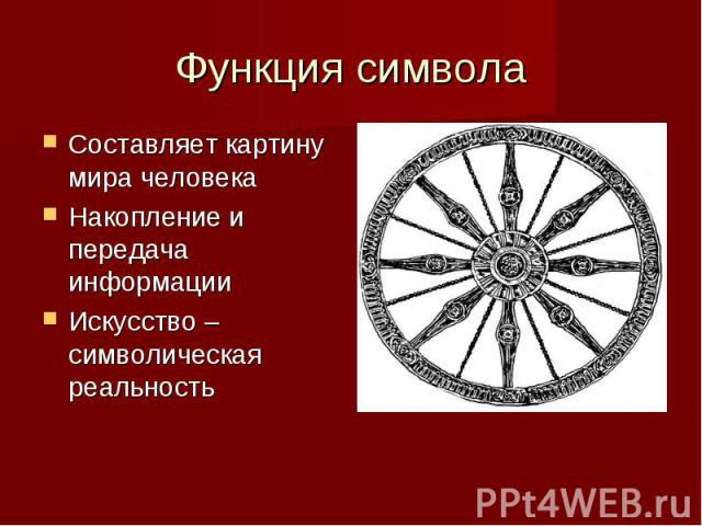 Функция символа Составляет картину мира человека Накопление и передача информации Искусство – символическая реальность