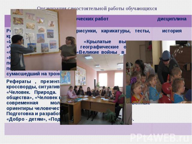 Организация самостоятельной работы обучающихся